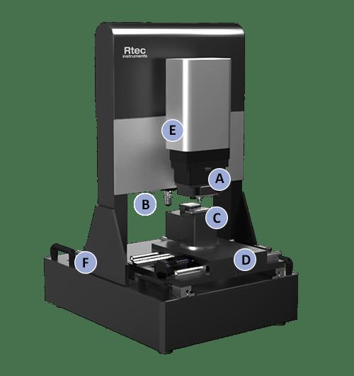 Rtec Instruments 3D scratch tester schematic