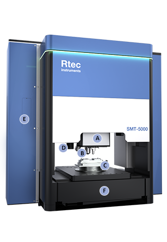 Rtec Instruments Surface Material Tester, SMT-5000